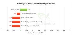ranking-faktoren-onpage-300x150 ranking-faktoren-onpage